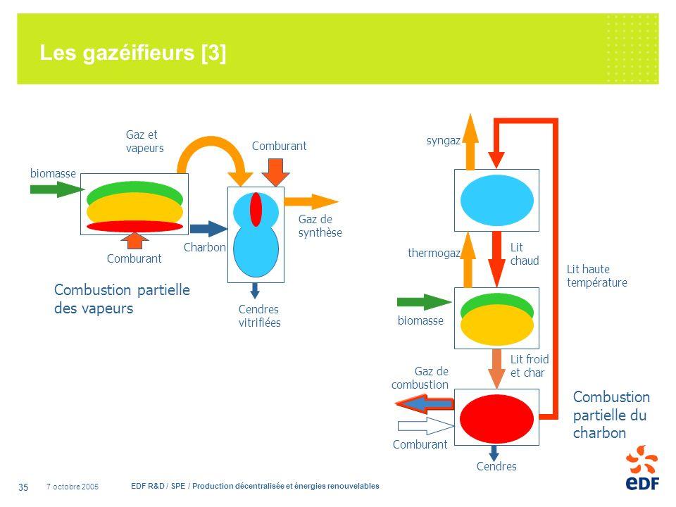 Les gazéifieurs [3] Combustion partielle des vapeurs